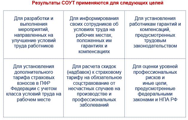 attestatsiya-rabochix-mest-0A2FC.png